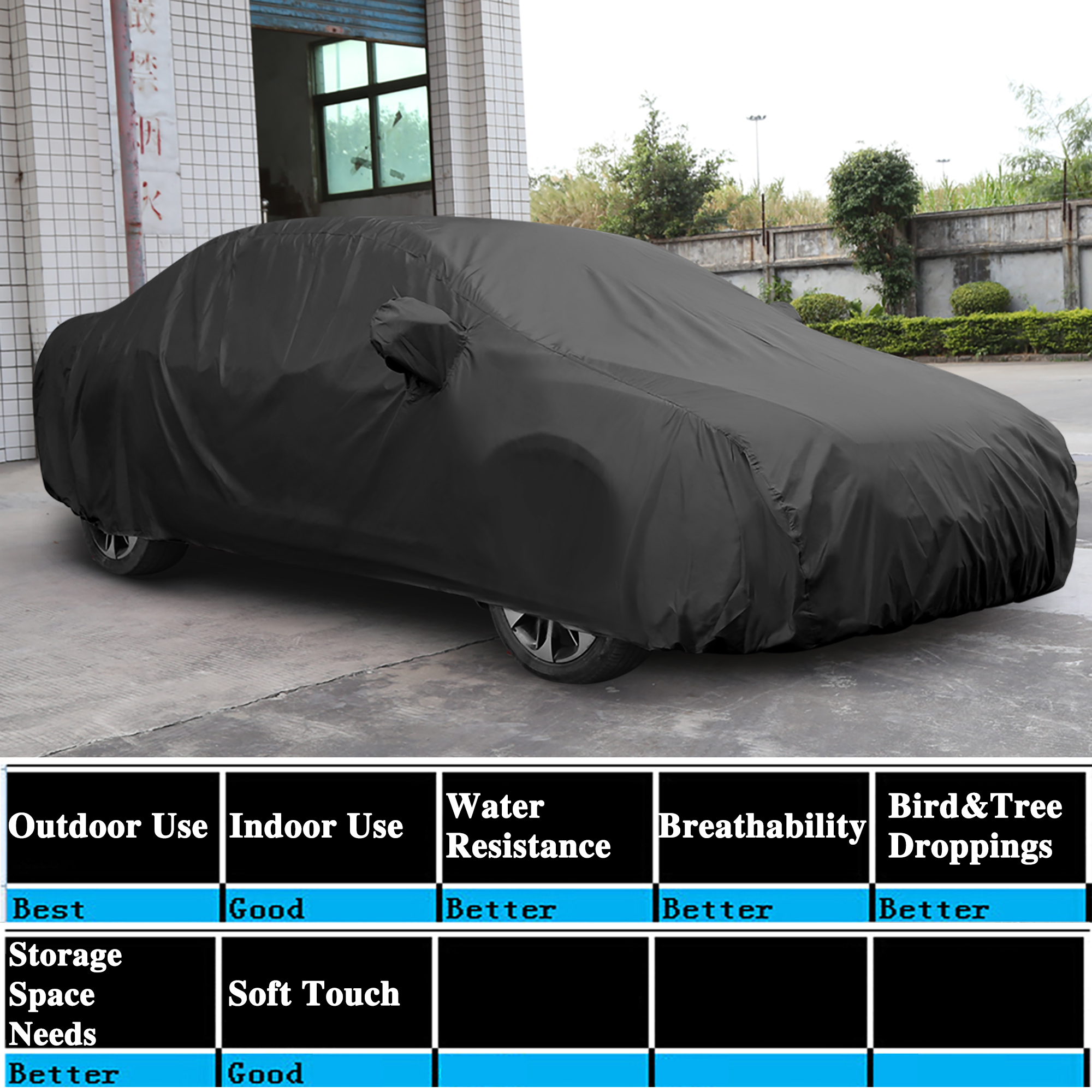 Stormproof waterproof breathable for mercedes benz series for Mercedes benz car covers